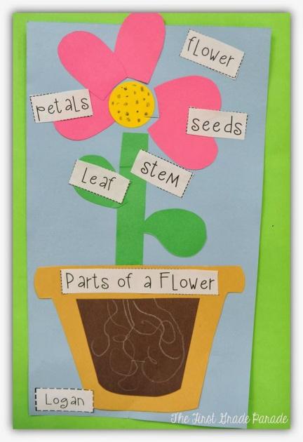 5 ideas para celebrar la llegada de la primavera